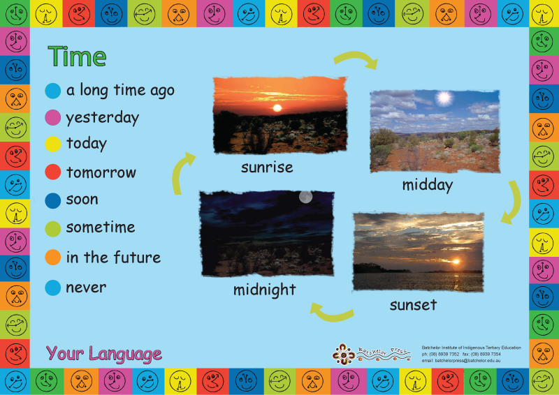 This poster includes words for particular times of the day and night ...